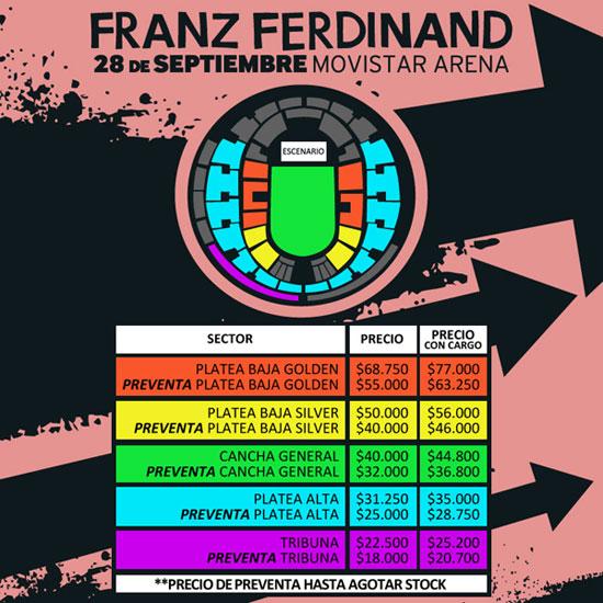 franz-mapa